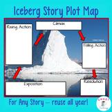 Iceberg Story Plot Map - for Google, Digital, or Traditonal Classrooms