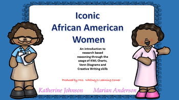Iconic African American Women in History