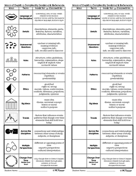 Icons of Depth & Complexity Bookmark