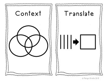 Icons of Depth and Complexity Mini-Posters: Set 2
