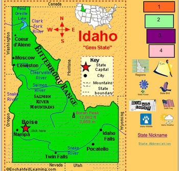 All About Idaho