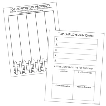 IDAHO History Guided Research Project, Notebook Journal Pages {EDITABLE}