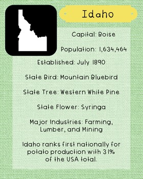 Idaho State Facts and Symbols Class Decor, Government, Geography