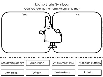 Idaho State Symbols Project