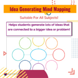 Idea Generating Mind Mapping
