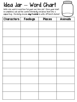 Idea Jar ~ Mentor Text Writing Pack ~ Generating Ideas in Writing