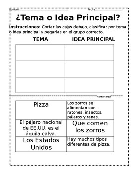 Idea Principal/Tema-- Main Idea/Topic Sort SPANISH