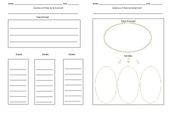 Idea Principal y detalles