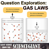 Question Explore: Kinetic Theory of Gases (Boyle's, Charles and Ideal Gas Law)