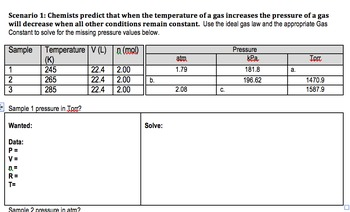 Ideal gas law calculations lab