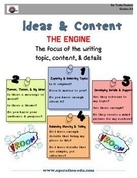 Ideas & Content - Six Traits Poster