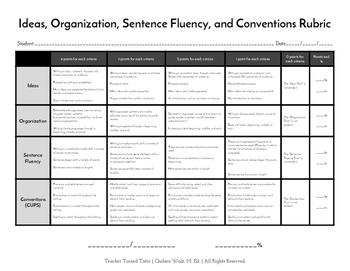 Ideas, Organization, Sentence Fluency, and Conventions Rubric
