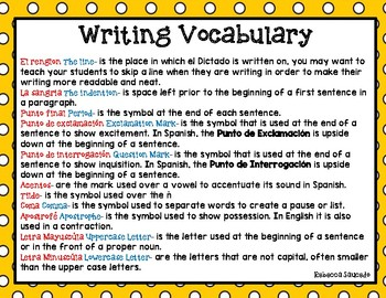 Ideas and Templates for El Dictado/Dictation