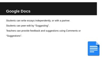 Ideas for Google Docs