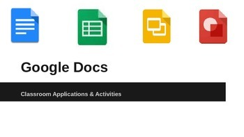 Ideas for Google Docs