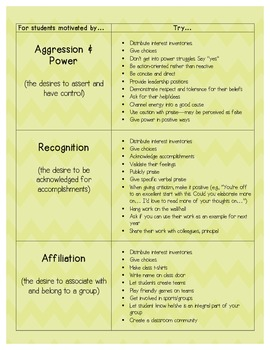 Ideas for Motivating Specific Types of Students