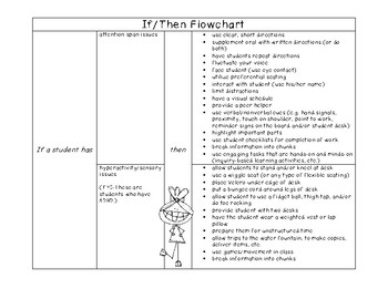 Ideas to Maximize Your Students' Work (***FREEBIE***)