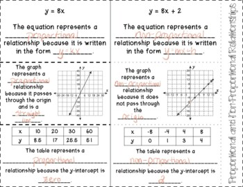 Idenitfying Proportional and Non-Proportional Relationships INB TEKS 8.5F