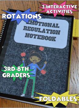Zones of Regulation (Identifying the Zones)