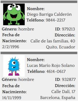 Identification Cards Speaking Packet - tarjetas de identificación
