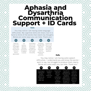 Identification + Communication Support Cards for Aphasia and Dysarthria