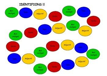 Identifions! Plateau de jeu Partie 2