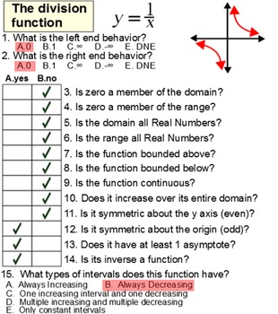 Identify & Analyze 12 Parent Functions, 7 Assignments for SMART Notebook