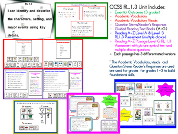 SET #1 -Identify Characters, Setting, Events (RL 1.3 Unit-Special Education/ELL)