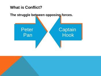 Identify Conflict