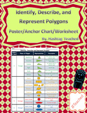 Identify, Describe, and Represent Polygons Anchor Chart, Poster (5th Grade)
