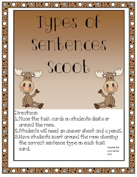 Identify  Different Types of Sentences Statement, Command, Exclamation, Question