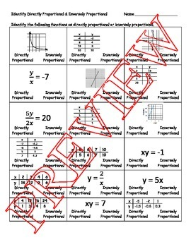 Identify Directly Proportional & Inversely Proportional Functions - Worksheet