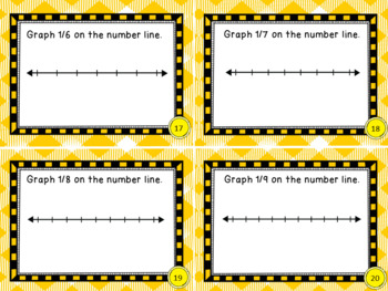 Identify Fractions - Plot Unit Fractions on Number Lines