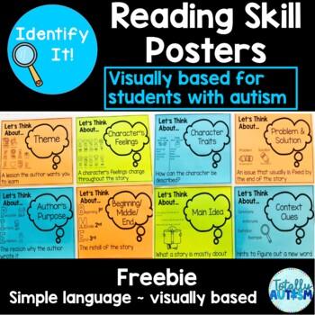 Identify It! : Reading Skill Posters