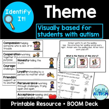 Identifying Theme (Special Education)