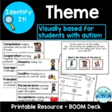 Identify the theme of a story (Special Education)