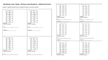 Identify Linear Equations and Writing Linear Equations Worksheet #2