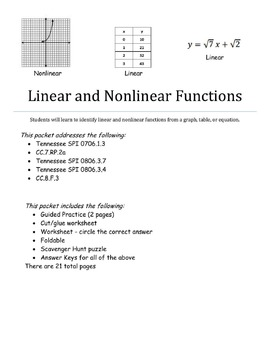 Identify Linear and Nonlinear Functions-Everything You Need to Teach