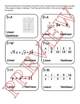 Identify Linear and Nonlinear Functions-Scavenger Hunt