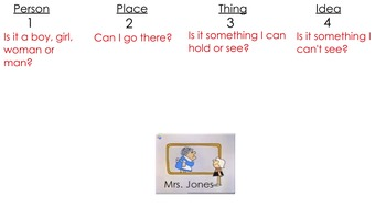 Identify Nouns in a Sentence
