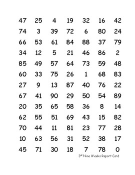 Identify Numbers to 120