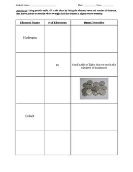 Identify Periodic Table Element