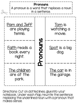Identify Pronouns Task Cards and Activity Bundle