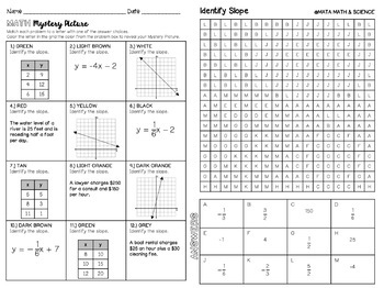 Identify Slope: Math Mystery Picture