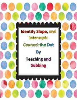 Identify Slope and Intercepts