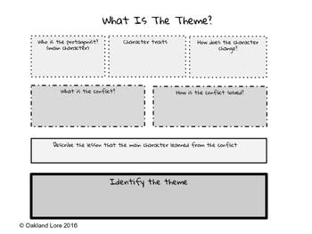 Identify The Theme