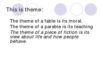 Identify Theme of a Story