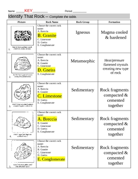 identifying rocks worksheet resultinfos. Black Bedroom Furniture Sets. Home Design Ideas