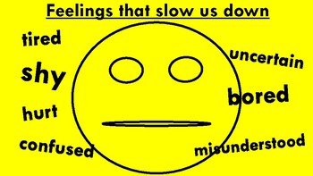 Identify Your Feelings Poster (Classroom Display)