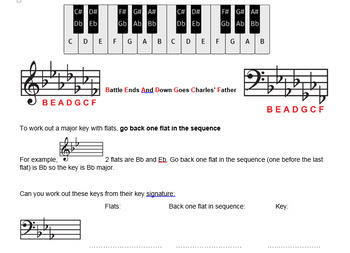 Identify a major key from the key signature - sharps and flats - lesson